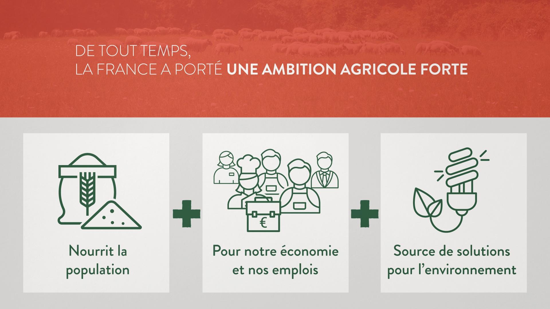 Diapo élections chambres agriculture